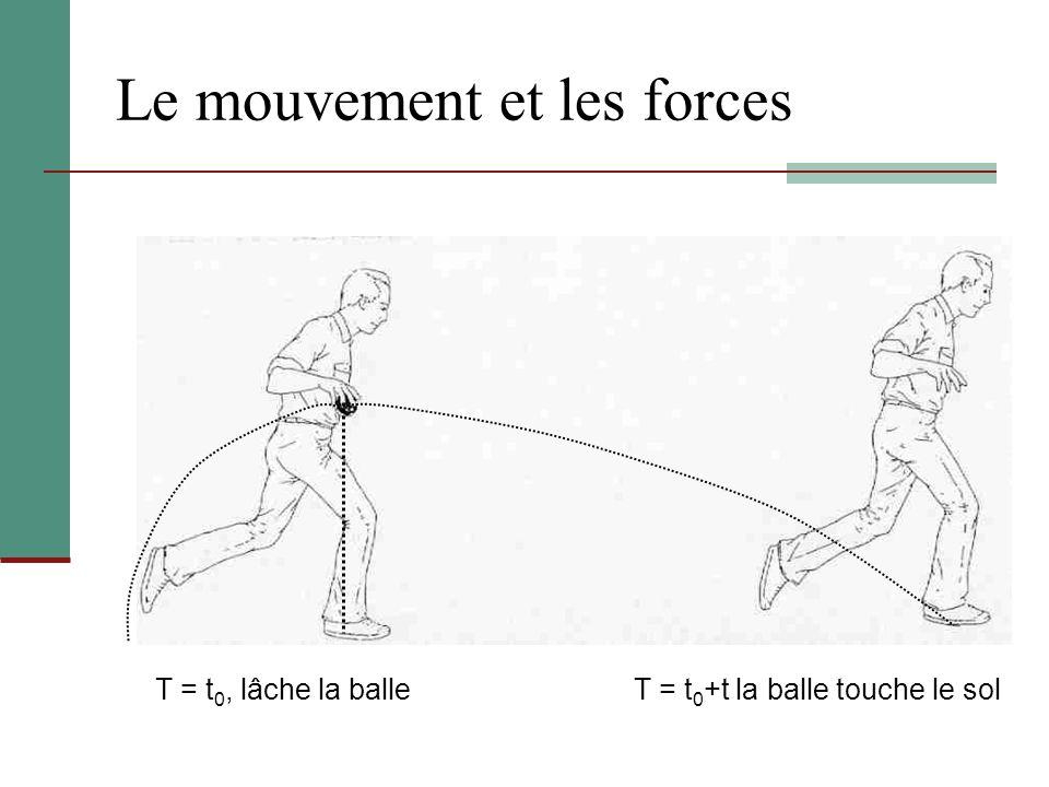 Conception Si dans la question le mouvement est observé ou présenté sous forme d un diagramme (directement accessible) deux cas se présentent : il y a compatibilité entre force et vitesse (force et vitesse de même sens ou les deux nulles), alors l étudiant répond correctement (la force agit sur la masse); il n y a pas compatibilité, alors l élève propose une force de la masse (et non agissant sur), elle est alors proportionnelle à la vitesse (L.