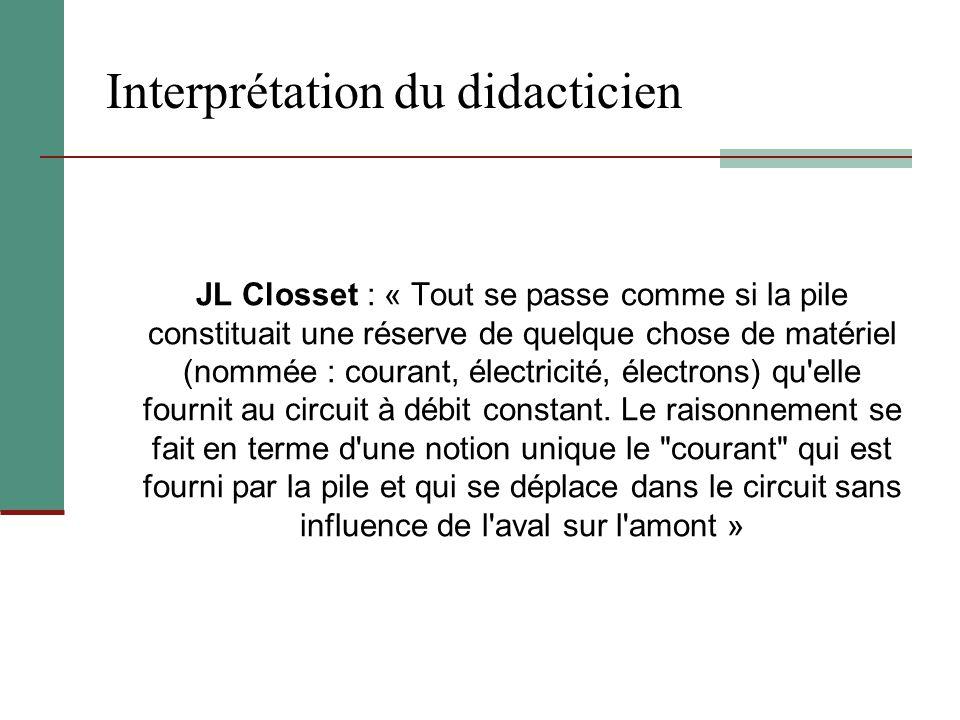 Interprétation du didacticien JL Closset : « Tout se passe comme si la pile constituait une réserve de quelque chose de matériel (nommée : courant, él