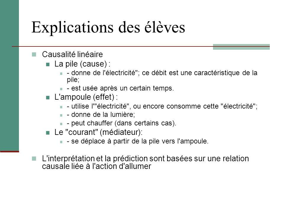 Explications des élèves Causalité linéaire La pile (cause) : - donne de l'électricité