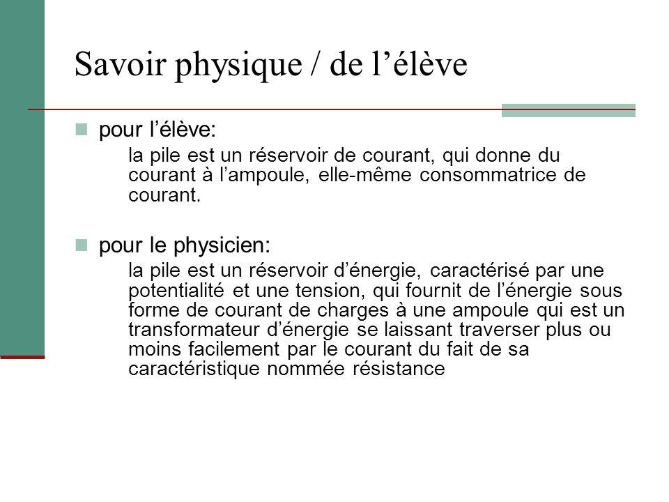 Savoir physique / de lélève pour lélève: la pile est un réservoir de courant, qui donne du courant à lampoule, elle-même consommatrice de courant. pou