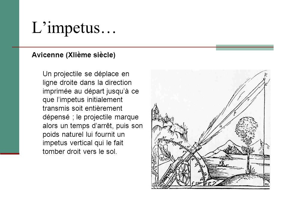 Limpetus… Avicenne (XIième siècle) Un projectile se déplace en ligne droite dans la direction imprimée au départ jusquà ce que limpetus initialement t