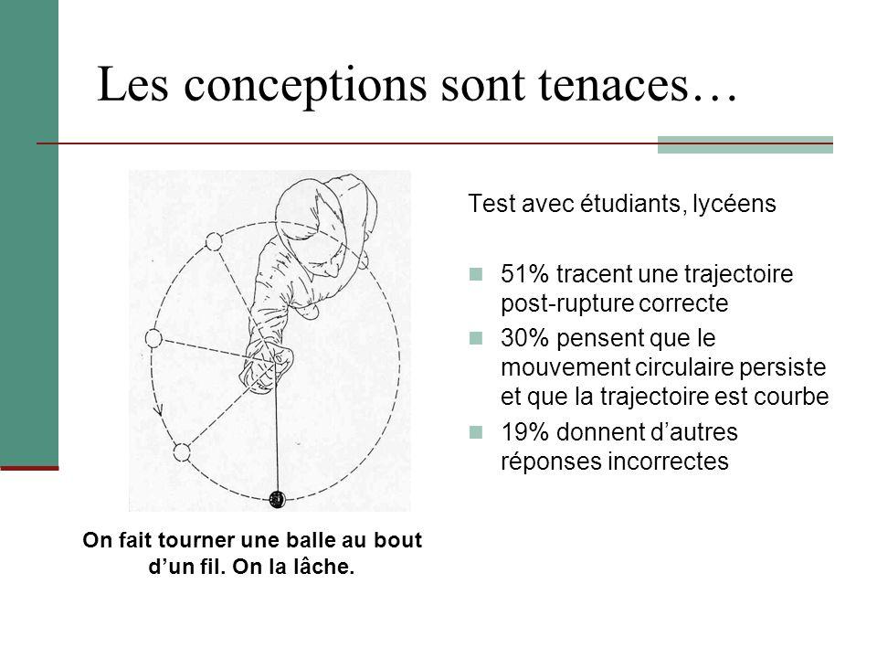 Les conceptions sont tenaces… Test avec étudiants, lycéens 51% tracent une trajectoire post-rupture correcte 30% pensent que le mouvement circulaire p
