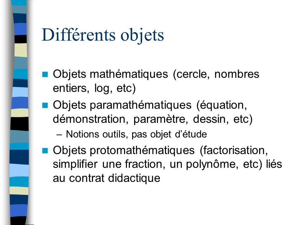 Notion de rapport institutionnel/ personnel Un objet O existe pour une personne X (ou une institution I), sil existe un rapport personnel noté R(X,O)