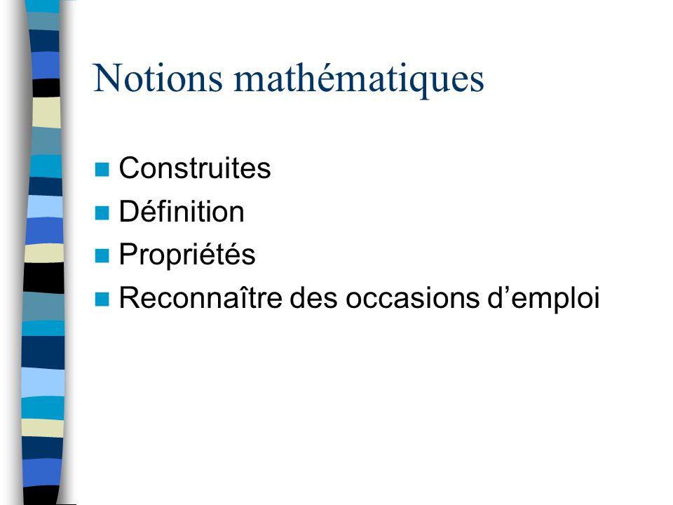 Différents objets Objets mathématiques (cercle, nombres entiers, log, etc) Objets paramathématiques (équation, démonstration, paramètre, dessin, etc)