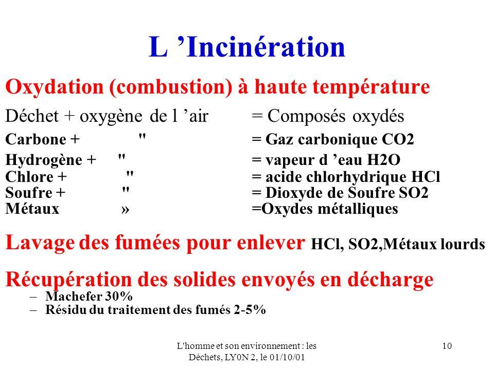 L homme et son environnement : les Déchets, LY0N 2, le 01/10/01 10 L Incinération Oxydation (combustion) à haute température Déchet + oxygène de l air = Composés oxydés Carbone + = Gaz carbonique CO2 Hydrogène + = vapeur d eau H2O Chlore + = acide chlorhydrique HCl Soufre + = Dioxyde de Soufre SO2 Métaux »=Oxydes métalliques Lavage des fumées pour enlever HCl, SO2,Métaux lourds Récupération des solides envoyés en décharge –Machefer 30% –Résidu du traitement des fumés 2-5%
