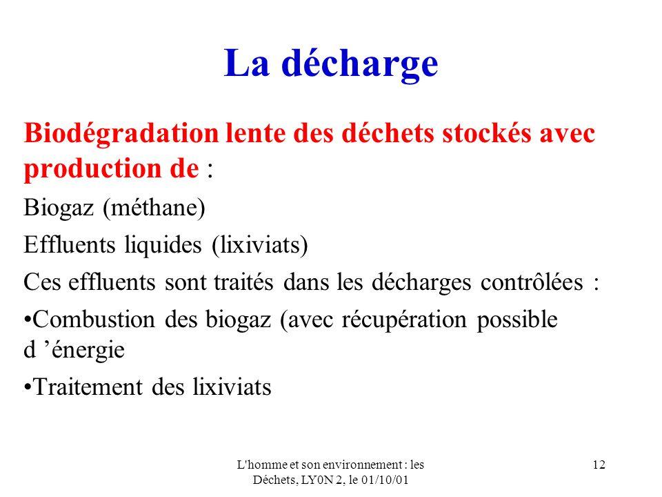 L homme et son environnement : les Déchets, LY0N 2, le 01/10/01 12 La décharge Biodégradation lente des déchets stockés avec production de : Biogaz (méthane) Effluents liquides (lixiviats) Ces effluents sont traités dans les décharges contrôlées : Combustion des biogaz (avec récupération possible d énergie Traitement des lixiviats