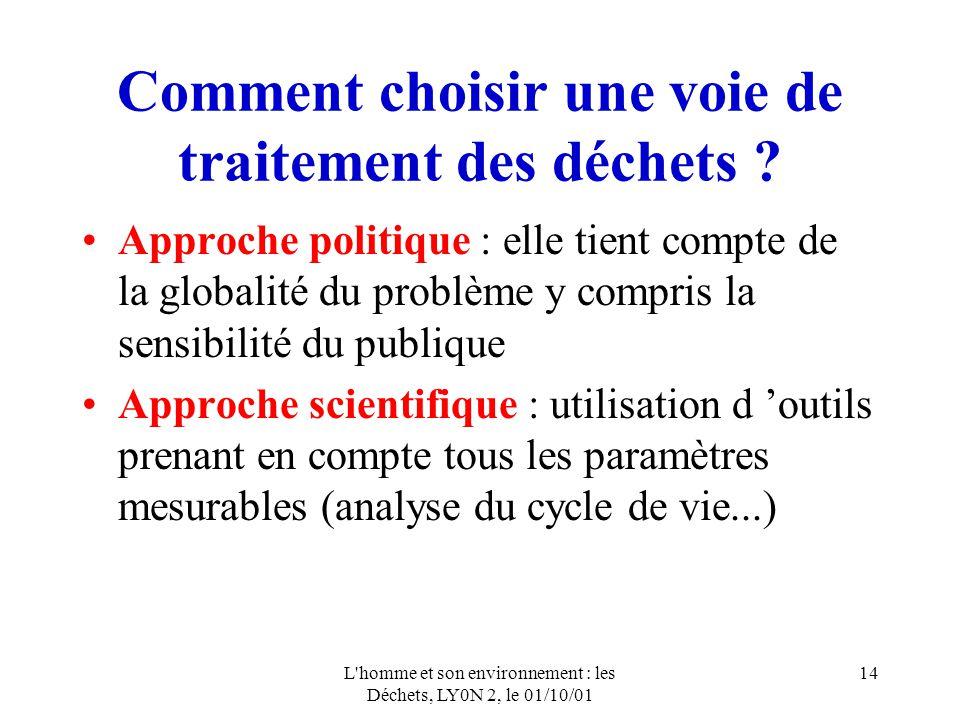 L'homme et son environnement : les Déchets, LY0N 2, le 01/10/01 14 Comment choisir une voie de traitement des déchets ? Approche politique : elle tien