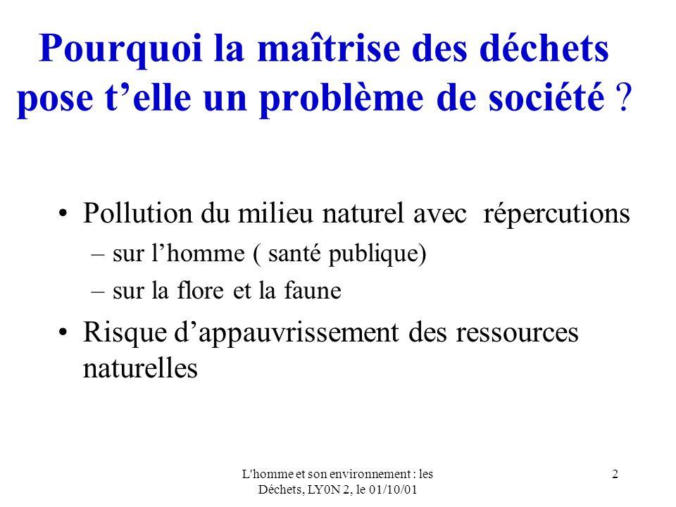 L'homme et son environnement : les Déchets, LY0N 2, le 01/10/01 2 Pourquoi la maîtrise des déchets pose telle un problème de société ? Pollution du mi