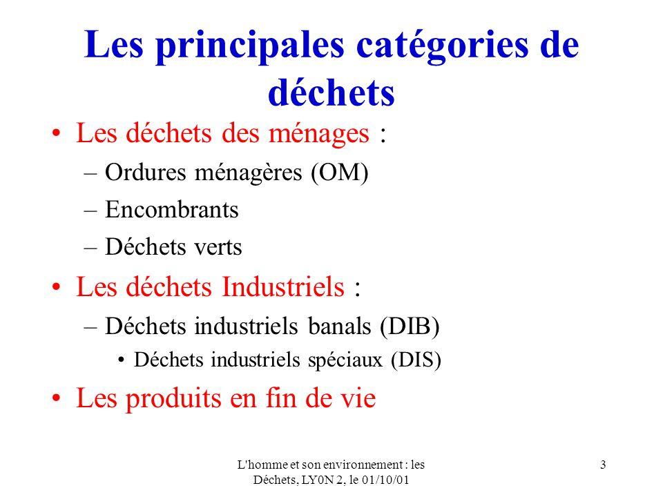 L'homme et son environnement : les Déchets, LY0N 2, le 01/10/01 3 Les principales catégories de déchets Les déchets des ménages : –Ordures ménagères (