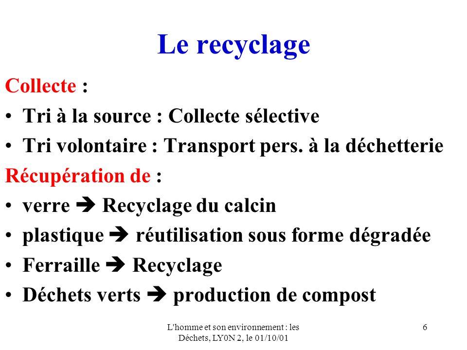 L homme et son environnement : les Déchets, LY0N 2, le 01/10/01 6 Le recyclage Collecte : Tri à la source : Collecte sélective Tri volontaire : Transport pers.