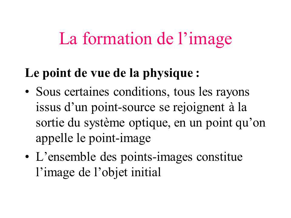 La formation de limage Le point de vue de la physique : Sous certaines conditions, tous les rayons issus dun point-source se rejoignent à la sortie du système optique, en un point quon appelle le point-image Lensemble des points-images constitue limage de lobjet initial