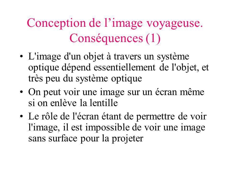 Conception de limage voyageuse. Conséquences (1) L'image d'un objet à travers un système optique dépend essentiellement de l'objet, et très peu du sys