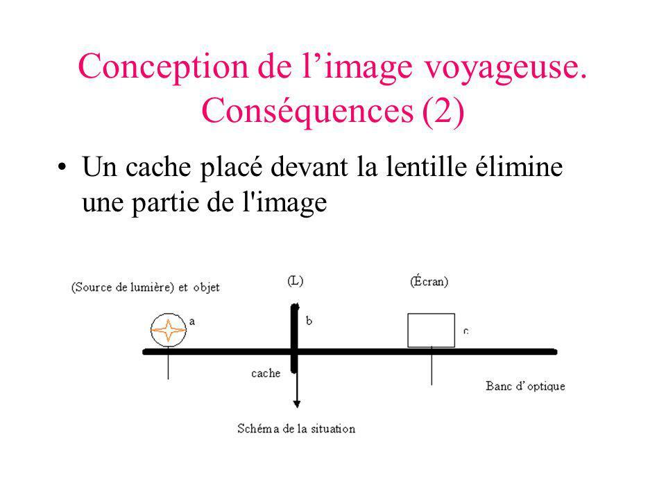 Conception de limage voyageuse. Conséquences (2) Un cache placé devant la lentille élimine une partie de l'image