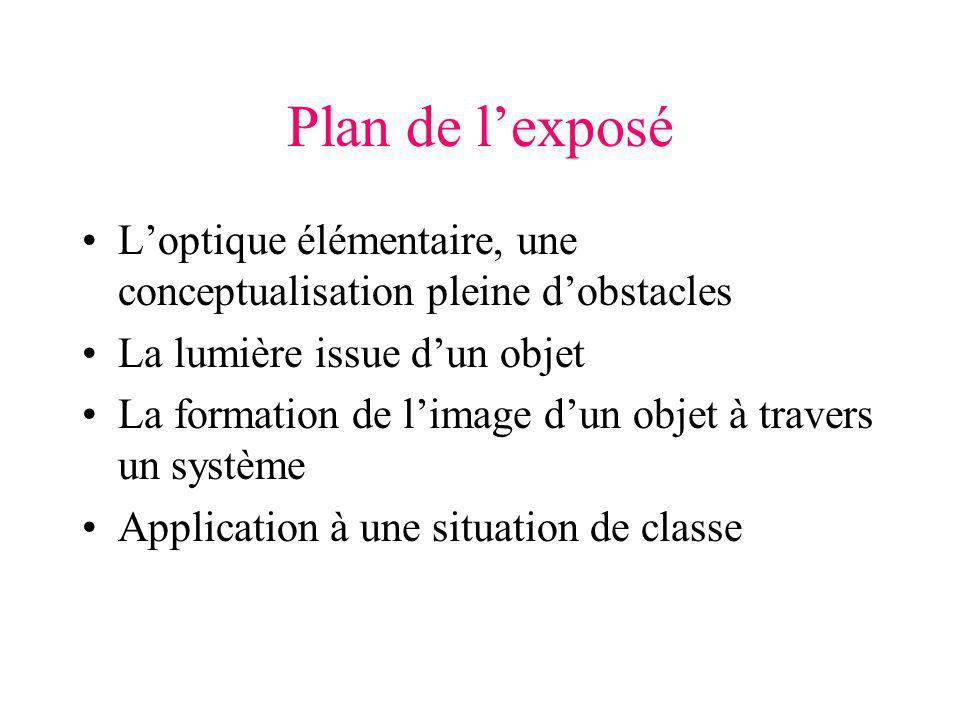 Plan de lexposé Loptique élémentaire, une conceptualisation pleine dobstacles La lumière issue dun objet La formation de limage dun objet à travers un système Application à une situation de classe