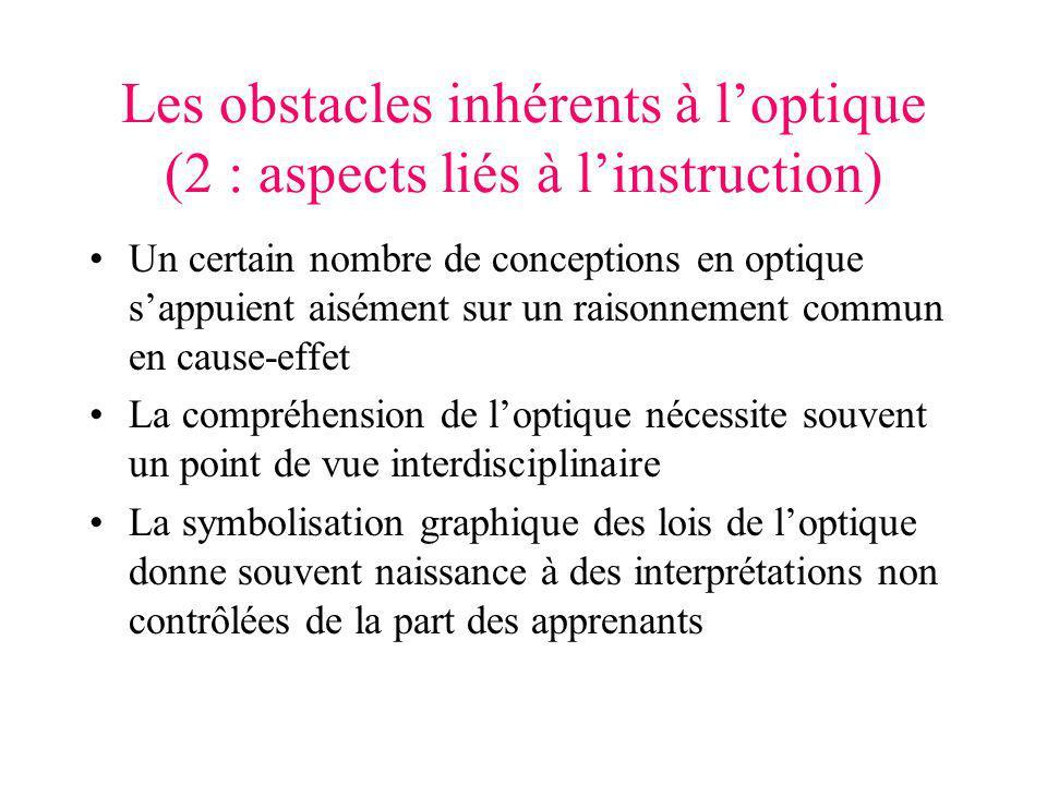 Les obstacles inhérents à loptique (2 : aspects liés à linstruction) Un certain nombre de conceptions en optique sappuient aisément sur un raisonnement commun en cause-effet La compréhension de loptique nécessite souvent un point de vue interdisciplinaire La symbolisation graphique des lois de loptique donne souvent naissance à des interprétations non contrôlées de la part des apprenants