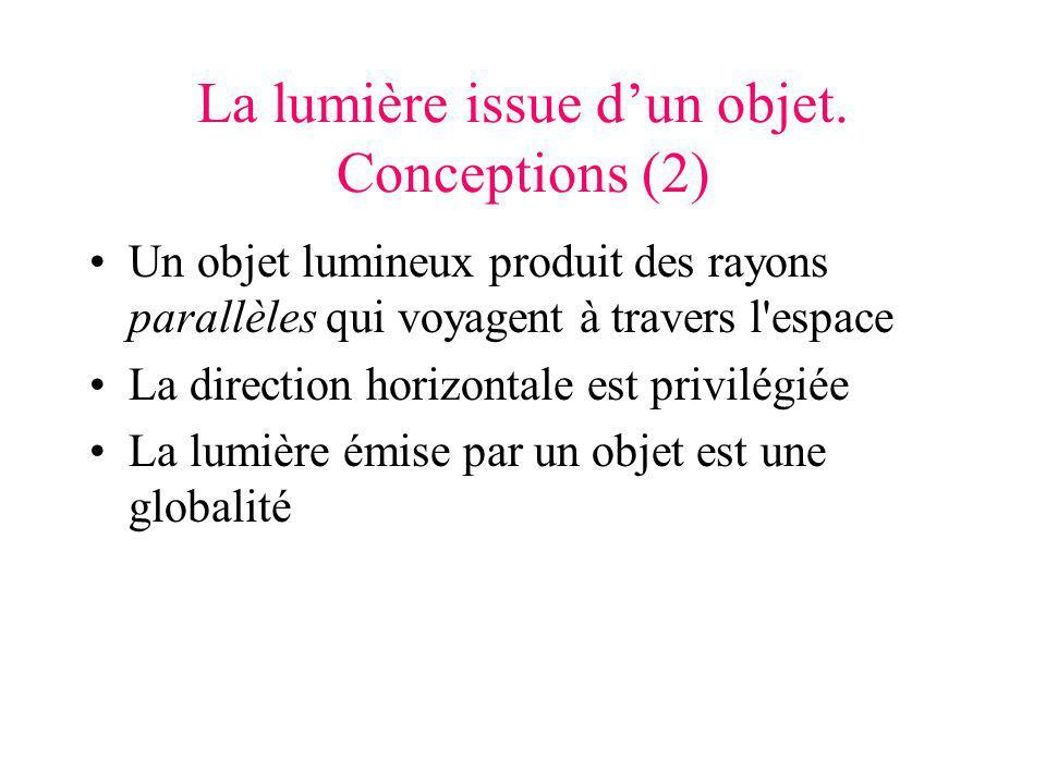 La lumière issue dun objet. Conceptions (2) Un objet lumineux produit des rayons parallèles qui voyagent à travers l'espace La direction horizontale e