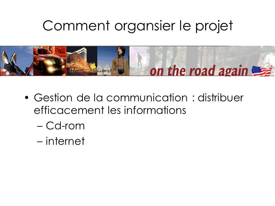 Comment organsier le projet Gestion de la communication : distribuer efficacement les informations –Cd-rom –internet