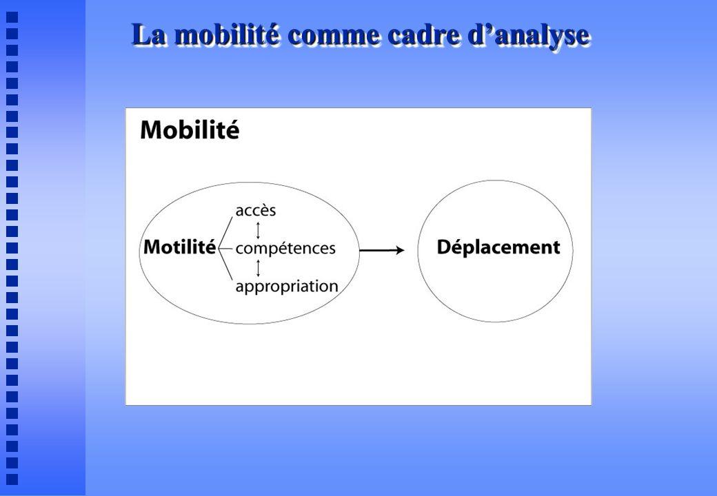 La mobilité comme cadre danalyse