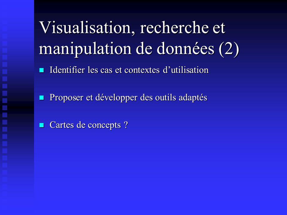 Visualisation, recherche et manipulation de données (2) n Identifier les cas et contextes dutilisation n Identifier les cas et contextes dutilisation n Proposer et développer des outils adaptés n Cartes de concepts