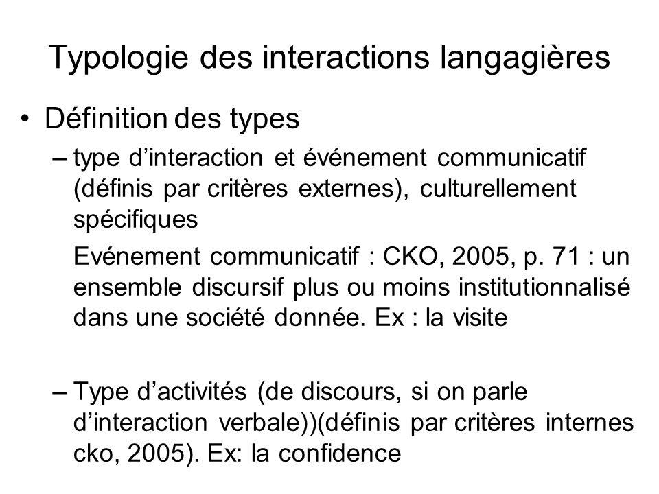 Typologie des interactions langagières Définition des types –type dinteraction et événement communicatif (définis par critères externes), culturelleme