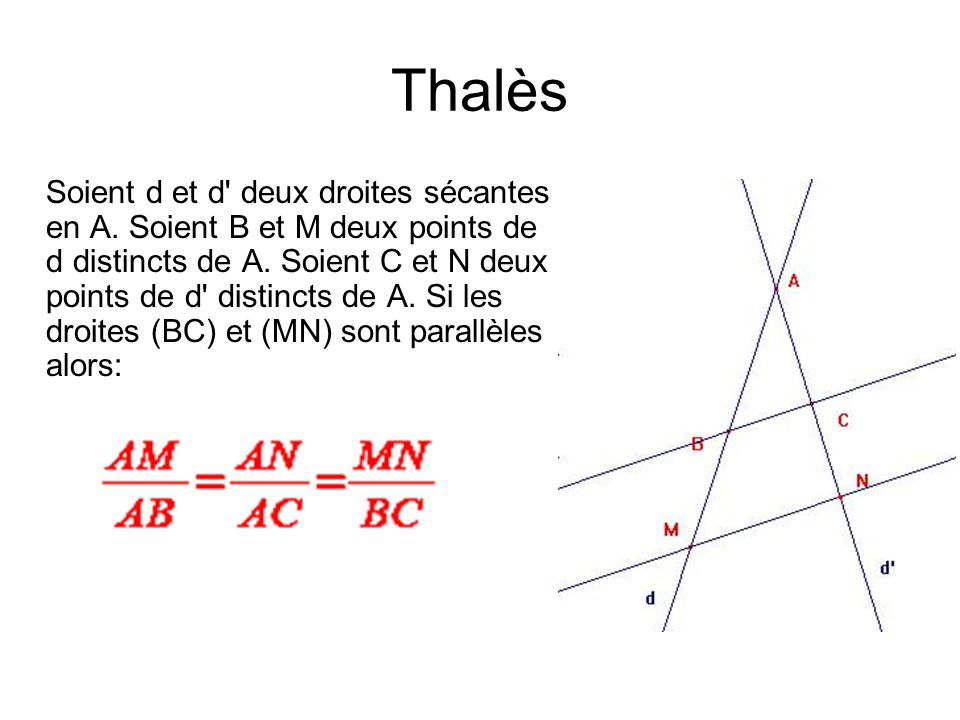 Thalès Soient d et d' deux droites sécantes en A. Soient B et M deux points de d distincts de A. Soient C et N deux points de d' distincts de A. Si le