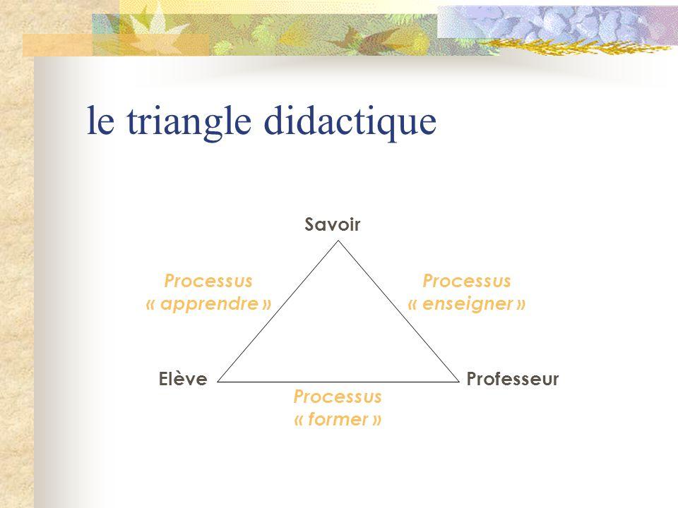 le triangle didactique Processus « former » Processus « enseigner » Processus « apprendre » ProfesseurElève Savoir