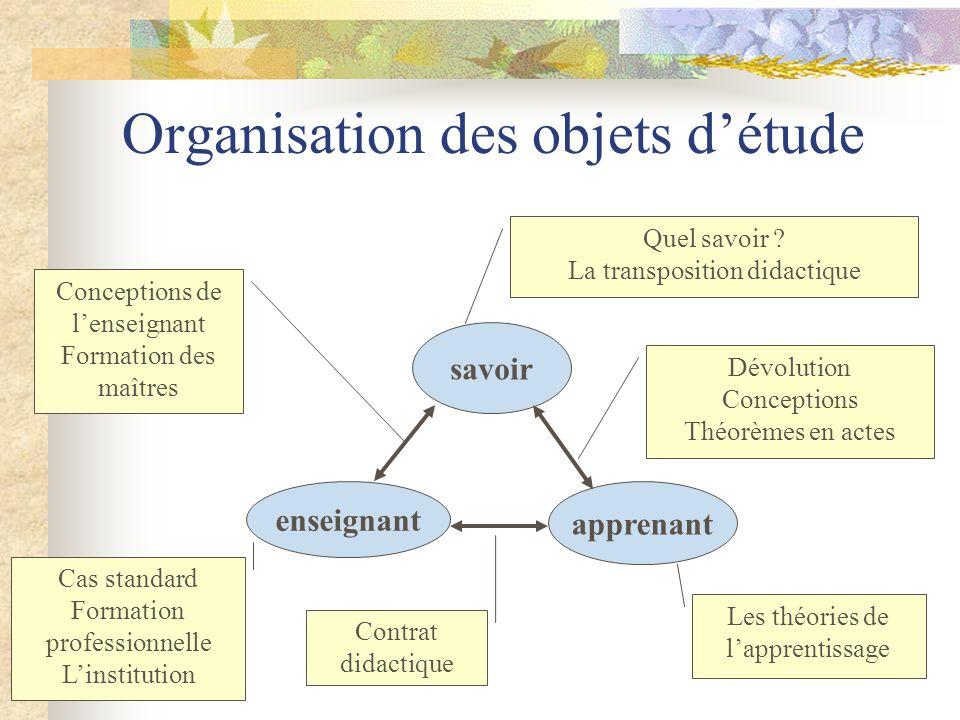 Organisation des objets détude savoir enseignant apprenant Quel savoir .