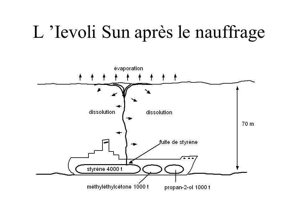 L Ievoli Sun après le nauffrage