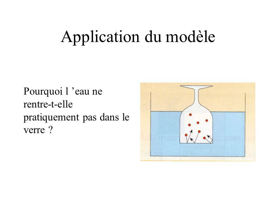 Application du modèle Pourquoi l eau ne rentre-t-elle pratiquement pas dans le verre ?