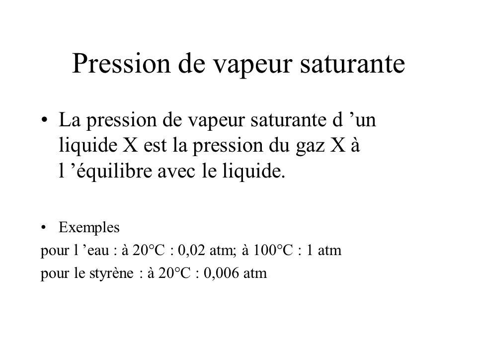 Pression de vapeur saturante La pression de vapeur saturante d un liquide X est la pression du gaz X à l équilibre avec le liquide.