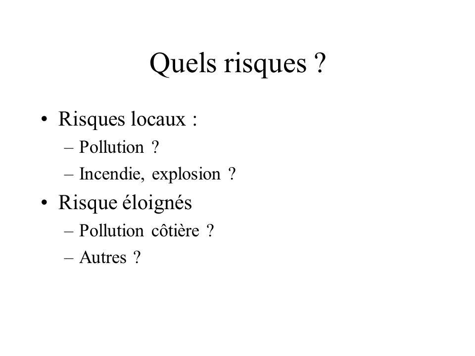 Quels risques .Risques locaux : –Pollution . –Incendie, explosion .