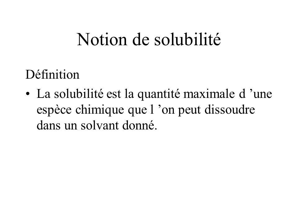 Notion de solubilité Définition La solubilité est la quantité maximale d une espèce chimique que l on peut dissoudre dans un solvant donné.