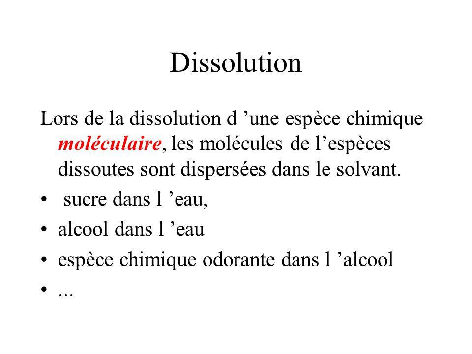 Dissolution Lors de la dissolution d une espèce chimique moléculaire, les molécules de lespèces dissoutes sont dispersées dans le solvant.