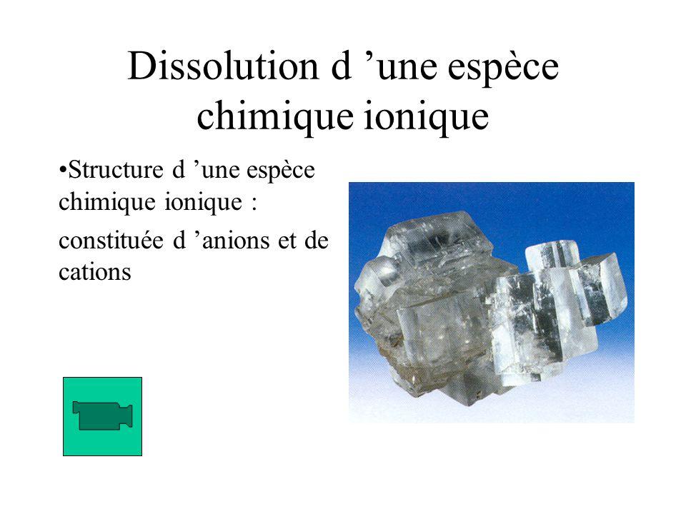 Dissolution d une espèce chimique ionique Structure d une espèce chimique ionique : constituée d anions et de cations