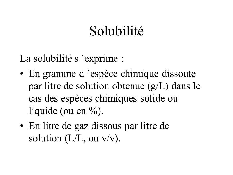 Solubilité La solubilité s exprime : En gramme d espèce chimique dissoute par litre de solution obtenue (g/L) dans le cas des espèces chimiques solide ou liquide (ou en %).