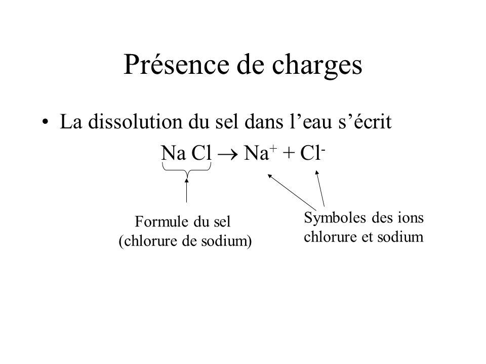 Convention décriture des ions Exemple de lion sulfate SO 4 2- La charge est pour lensemble de la formule Lindice multiplie le symbole qui précède SO 4 2- indique que lon a S O O O O - -