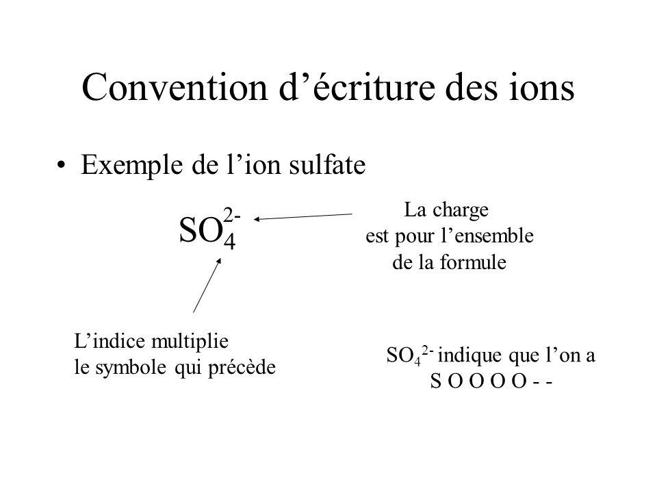 Convention décriture des ions Exemple de lion sulfate SO 4 2- La charge est pour lensemble de la formule Lindice multiplie le symbole qui précède SO 4