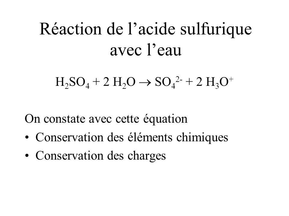 Réaction de lacide sulfurique avec leau H 2 SO 4 + 2 H 2 O SO 4 2- + 2 H 3 O + On constate avec cette équation Conservation des éléments chimiques Con