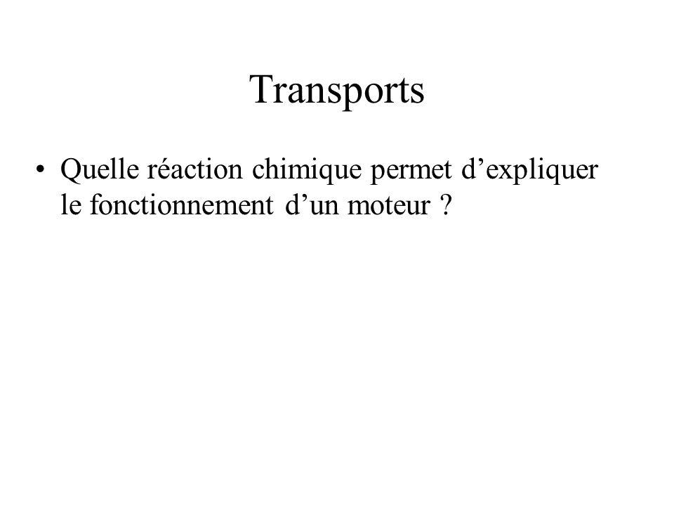 Transports Quelle réaction chimique permet dexpliquer le fonctionnement dun moteur ?