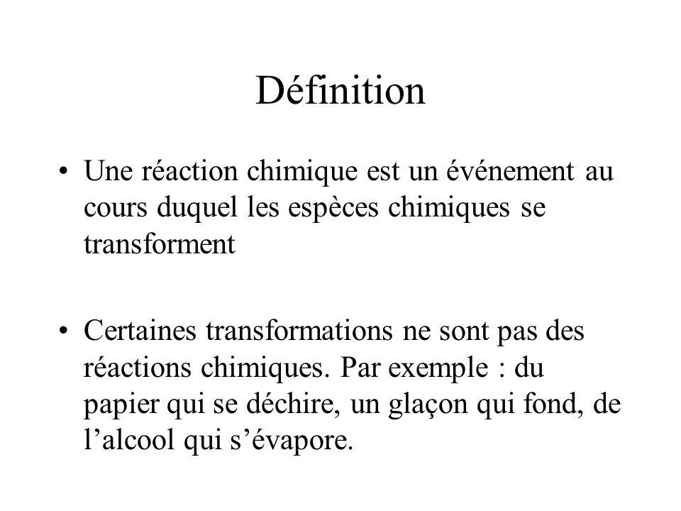 Critère de reconnaissance Les principaux critères de reconnaissances dune réaction chimique (qui ne sont pas absolus) sont : –changement de couleur –échauffement –apparition dun gaz (effervescence) –apparition dun solide –...