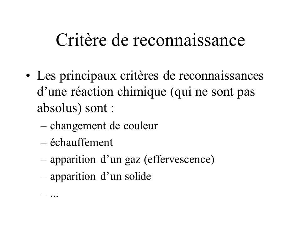 Critère de reconnaissance Les principaux critères de reconnaissances dune réaction chimique (qui ne sont pas absolus) sont : –changement de couleur –é