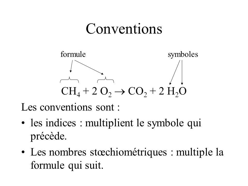 Conventions CH 4 + 2 O 2 CO 2 + 2 H 2 O Les conventions sont : les indices : multiplient le symbole qui précède. Les nombres stœchiométriques : multip