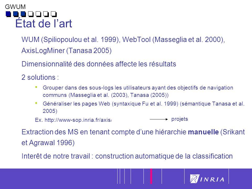 11 État de lart WUM (Spiliopoulou et al. 1999), WebTool (Masseglia et al.