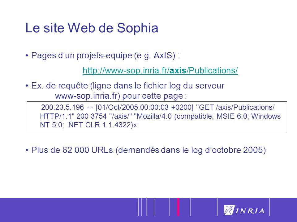 21 Le site Web de Sophia Pages dun projets-equipe (e.g.