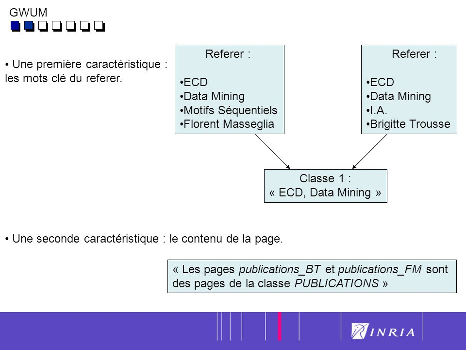 8 Referer : ECD Data Mining Motifs Séquentiels Florent Masseglia Referer : ECD Data Mining I.A. Brigitte Trousse Classe 1 : « ECD, Data Mining » Une p