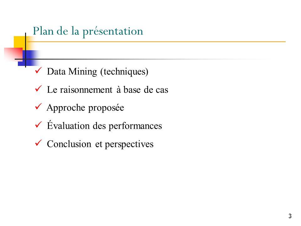3 Plan de la présentation Data Mining (techniques) Le raisonnement à base de cas Approche proposée Évaluation des performances Conclusion et perspectives