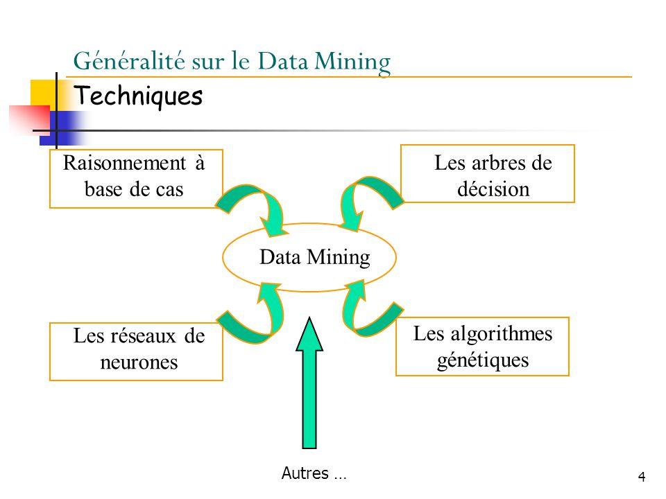 4 Généralité sur le Data Mining Techniques Data Mining Raisonnement à base de cas Les arbres de décision Les réseaux de neurones Les algorithmes génétiques Autres …