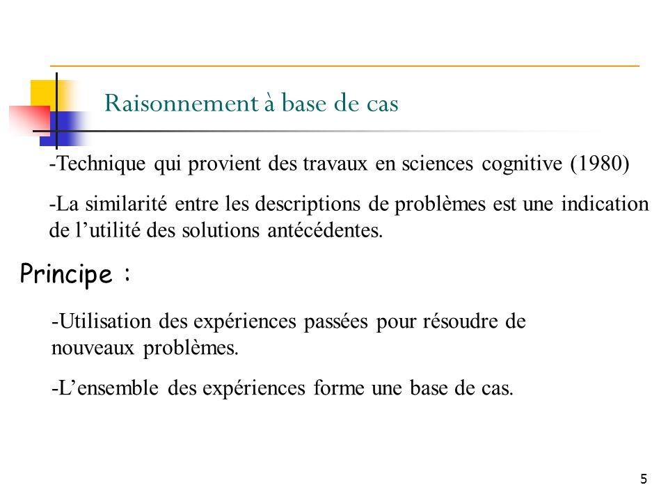 5 Raisonnement à base de cas -Technique qui provient des travaux en sciences cognitive (1980) -La similarité entre les descriptions de problèmes est une indication de lutilité des solutions antécédentes.
