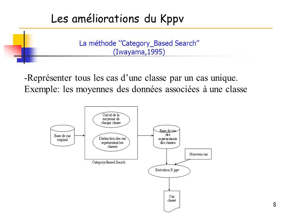 8 Les améliorations du Kppv -Représenter tous les cas dune classe par un cas unique.