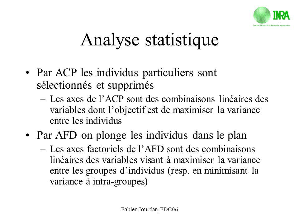 Fabien Jourdan, FDC06 Analyse statistique Par ACP les individus particuliers sont sélectionnés et supprimés –Les axes de lACP sont des combinaisons li
